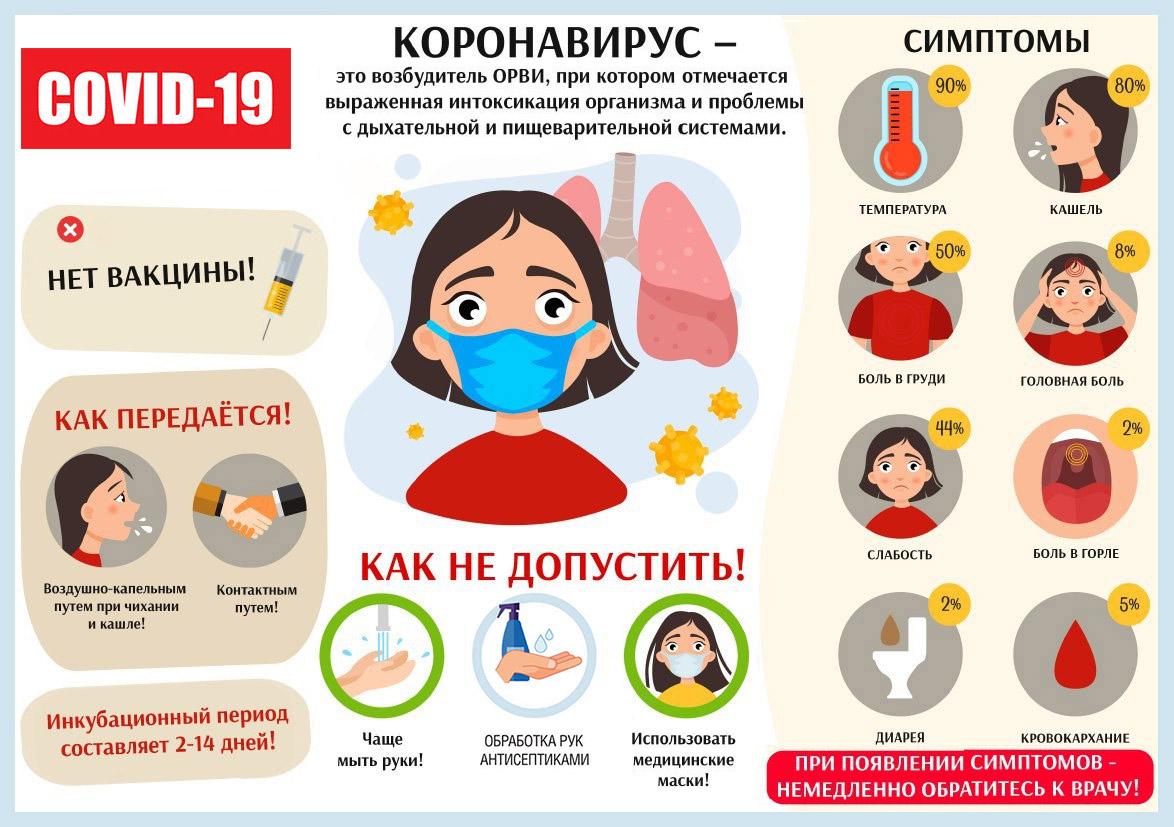 Koronavirus Deti